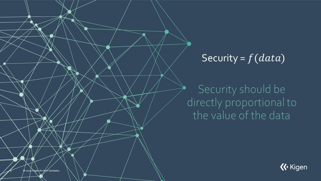 security and data