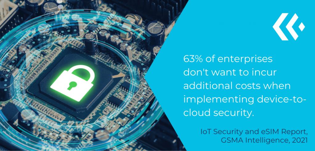 eSIM and IoT security survey