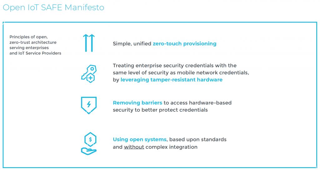 Open IoT SAFE principles