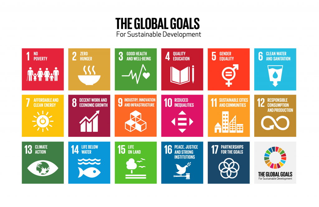 UN Global Goals for sustainable development